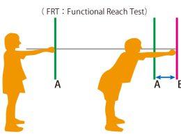 機能的上肢到達検査イメージ図